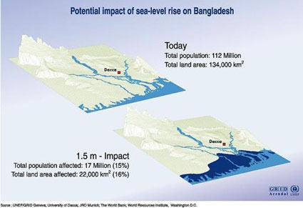 Bangladesh-sea-level-rise-g
